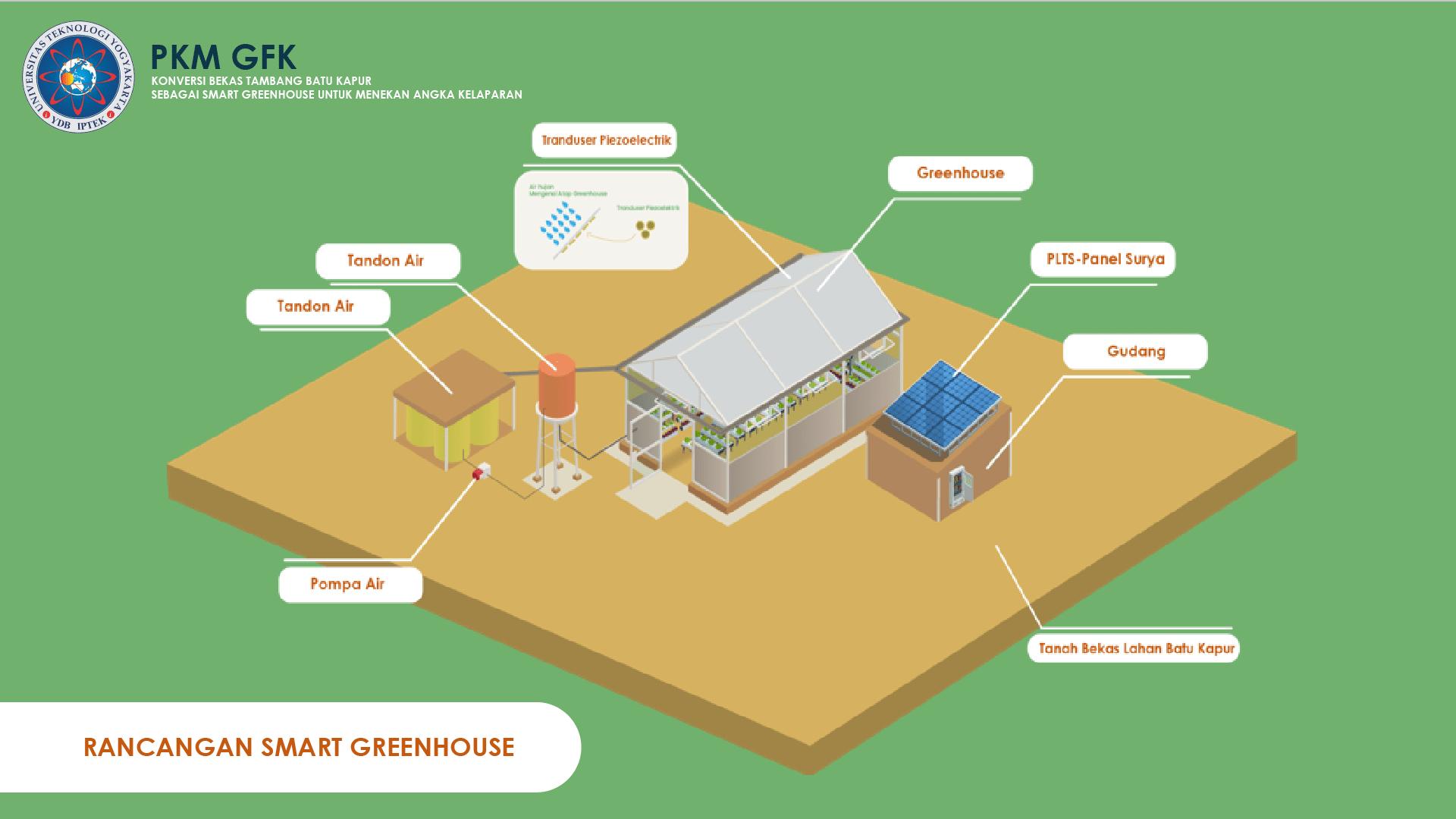 Mahasiswa UTY Manfaatkan Bekas Lahan Tambang Batu Kapur Menjadi Smart Greenhouse
